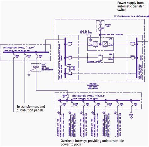 electrical design  suns datacenter  santa clara