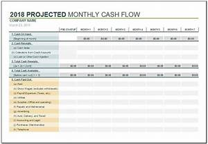 budet calculator cash flow projection template ms excel excel templates