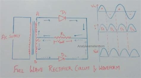 Full Wave Rectifier Center Tapped Bridge Theory