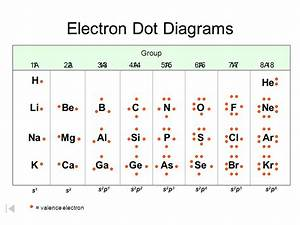 - Electrons In Atoms Courtesy Christy Johannesson