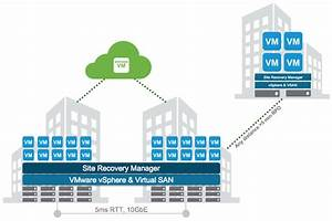 Stretch Across Metro  Replicate Across Geo    Go Vsan