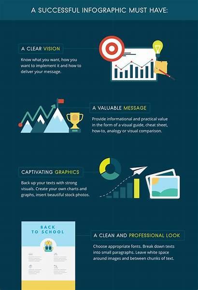 Infographics Brand Branding Infographic Vision Marketing Tips