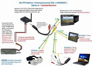 Fatshark Attitudesd Fpv Headset System W 5 8g Tx