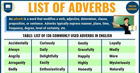 Aug 18, 2018 · an adverb is a part of speech (or word class) that's primarily used to modify a verb, adjective, or other adverbs and can additionally modify prepositional phrases, subordinate clauses, and complete sentences. Adverbs - ESL Grammar