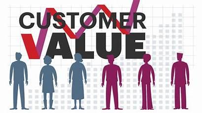 Customer Value Customers Feedback B2b Bain Insights