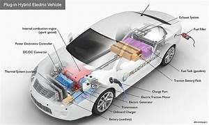 Komponen Sistem Kendaraan Hybrid