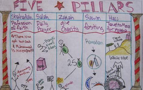 gray history student work  pillars  islam
