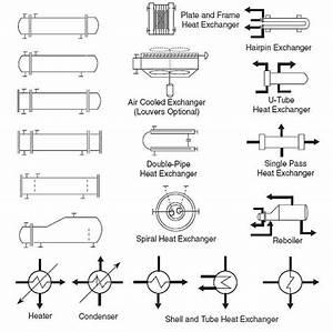 Heat Exchanger Symbols