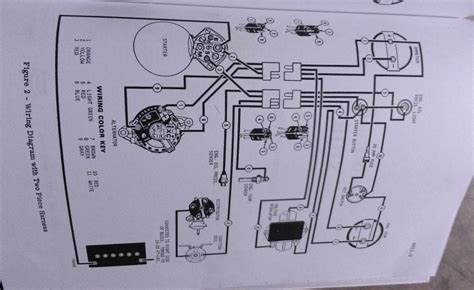 Ihc 444 Wiring Diagram Electrical by Garden Tractor Wiring Diagram Gardening Flower And