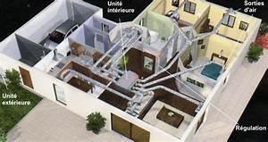 Bruit Climatisation Unite Interieure : comment bien choisir sa climatisation ~ Premium-room.com Idées de Décoration