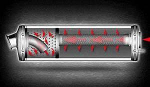 Fabriquer Silencieux Pour Moteur 2 Temps : pot crd absolute power ii trop bruyant moto forum autocadre ~ Gottalentnigeria.com Avis de Voitures