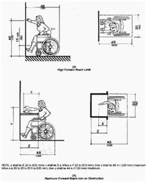ada kitchen design guidelines ada grab bar requirements miami condo 3984