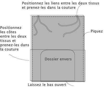 Patron Coussin Chaise Haute by Coussin De Chaise Haute Patron Couture Gratuit Couture