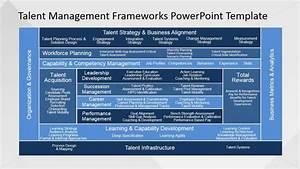 Staffing Model Excel Employee Development Plan Template Shatterlion Info