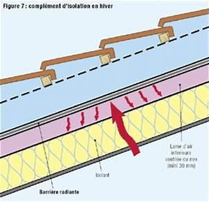 Isolant Mince Sous Toiture : isolant sous toiture siplast sp cialiste de l ~ Edinachiropracticcenter.com Idées de Décoration