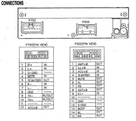diagram toyota radio wiring diagram car defender diagrams
