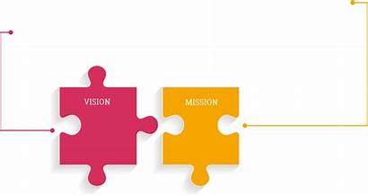 Vision Mission Admired Provider Integrated Supply