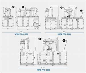 Macchine Industriali Per Il Riciclo Di Materiali