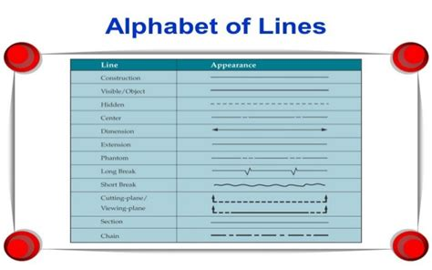 Define Visible Light by Tle 9 Technical Drafting Alphabet Of Lines
