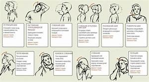 Упражнения от остеохондроза шейного отдела анна