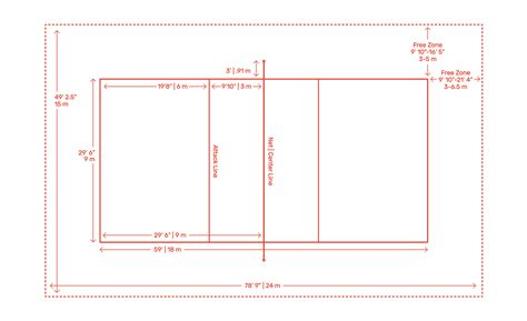 volleyball court dimensions drawings dimensionsguide