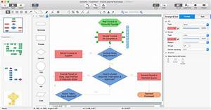Convert A Flowchart To Adobe Pdf