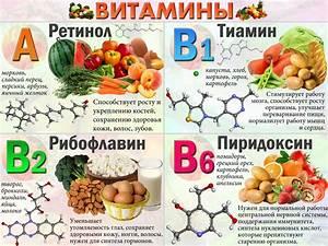 Витамины для волос при псориазе