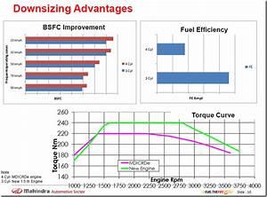 Mahindra Quanto Aka Xylo Mini Suv Engine Specifications Leaked