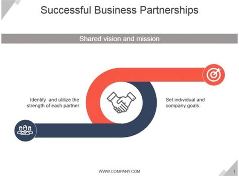 successful business partnerships   examples
