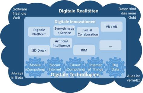 Europaeische Plattform Zum Thema Bim by Digitalisierung Erst Verstehen Dann Handeln Digitale