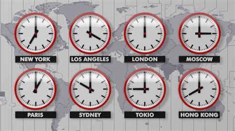 world clock time zones     videohive