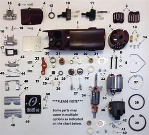 Wahl Clipper Parts Diagram