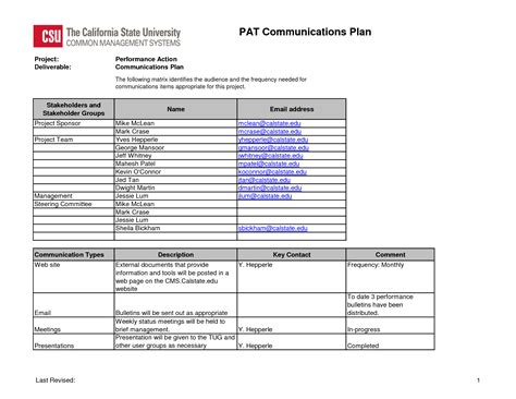 Communication Plan Template For Project Management by Project Project Quality Management Plan Template