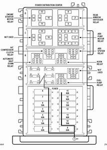 99 jeep wrangler fuse box diagram fuse box and wiring With 2004 jeep grand cherokee fuse box jeep grand cherokee fuse box diagram