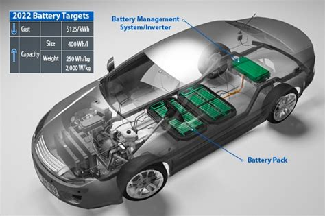 electric vehicles battery lithium ion battery aging can we prevent it ups battery