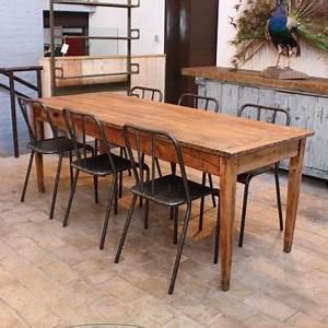 Table Ancienne De Ferme : meuble industriel ~ Teatrodelosmanantiales.com Idées de Décoration