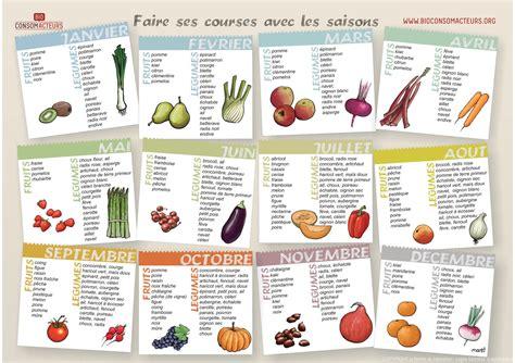 extracteur de cuisine le calendrier des fruits et légumes de saison inform 39