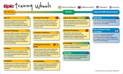 epicatunc helpful information  tips unc cardiology news
