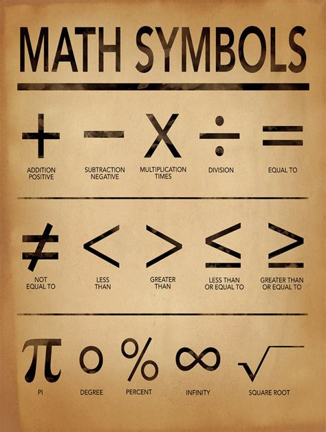 Math Symbols Art Print For Home Office Or Classroom. Special Education Student Signs Of Stroke. House Rules Signs. Clinical Feature Signs. Metal Wall Signs. Blue And White Signs. February 2nd Signs Of Stroke. Achilles Signs. Sumerian Signs