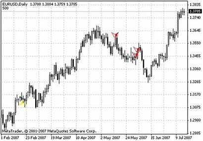 Indicator Breakout Range Mt4 Avg Daily Bars