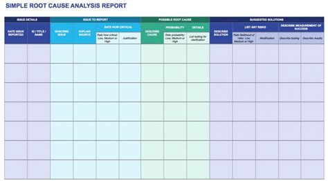 root  analysis template collection smartsheet