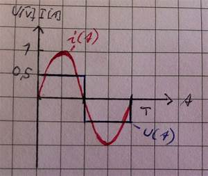 Wirkleistung Berechnen : wirkleistung von einer rechteck spannung und einem sinus strom berechnen ~ Themetempest.com Abrechnung