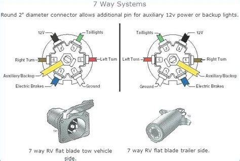 2013 Gmc Trailer Wiring Diagram by 1994 Gmc Starter Wiring Diagram Auto Electrical