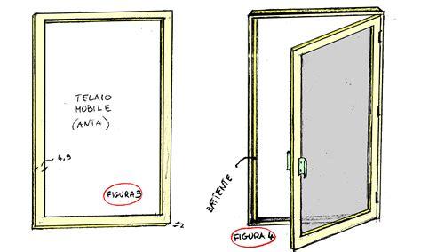 come costruire una porta come costruire una porta zanzariera legno con fai da te