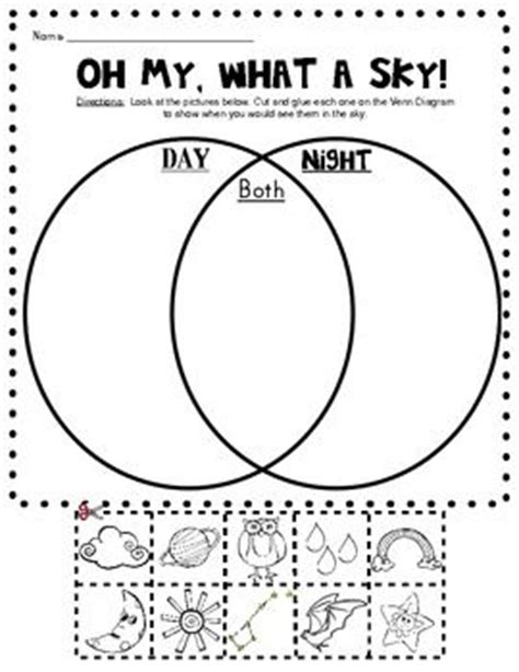 teaching day  night  pinterest teaching sun