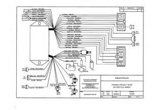 harley davidson flh wiring diagram harley davidson touring wiring ultima ignition module wiring diagram on harley davidson flh wiring diagram