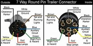 7 Pin Towing Plug Wiring Diagram