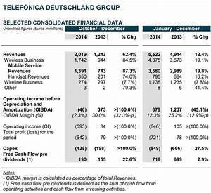 Www Rechnung Telefonica De Telefonica Germany Gmbh Co Ohg : telef nica deutschland expects significant synergies from e plus merger already in 2015 ~ Themetempest.com Abrechnung