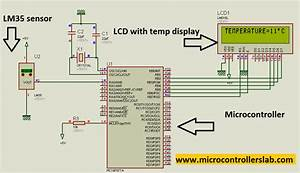 Temperature Sensor Using Pic Microcontroller