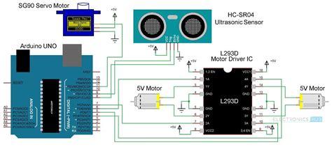 Obstacle Avoiding Robot Using Arduino